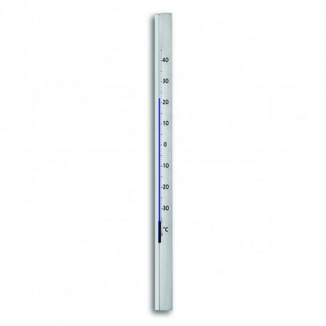 Havethermometer